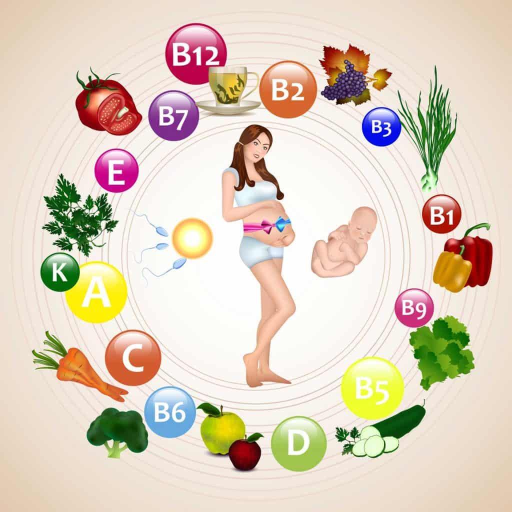 Vitamine Schwangerschaft